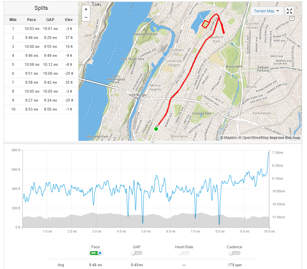 Strava Pacing and Elevation Profile